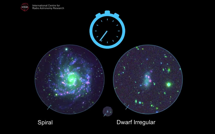 Image result for Astronomers discover galaxies spin like clockwork
